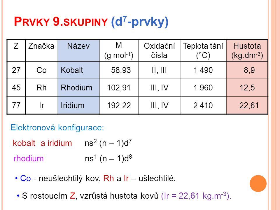 Prvky 9.skupiny (d7-prvky)