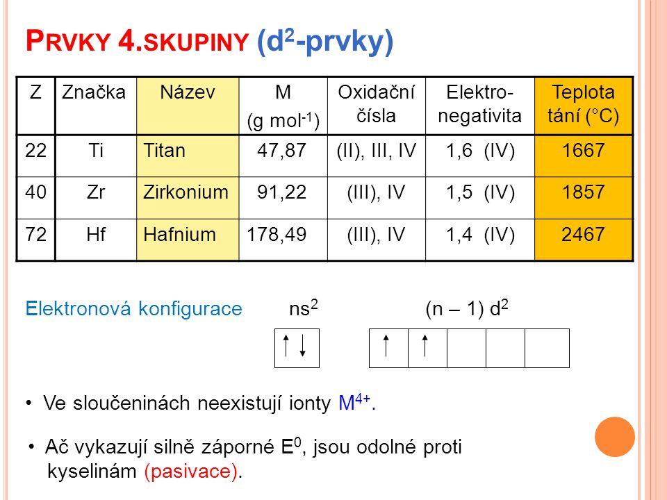 Prvky 4.skupiny (d2-prvky)