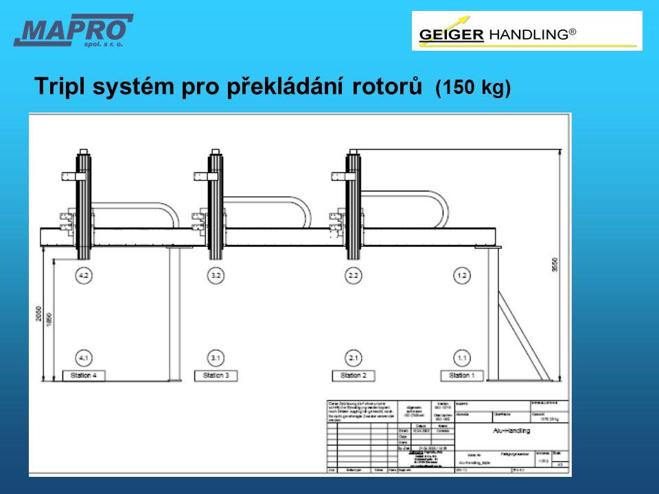 Tripl systém pro překládání rotorů (150 kg)
