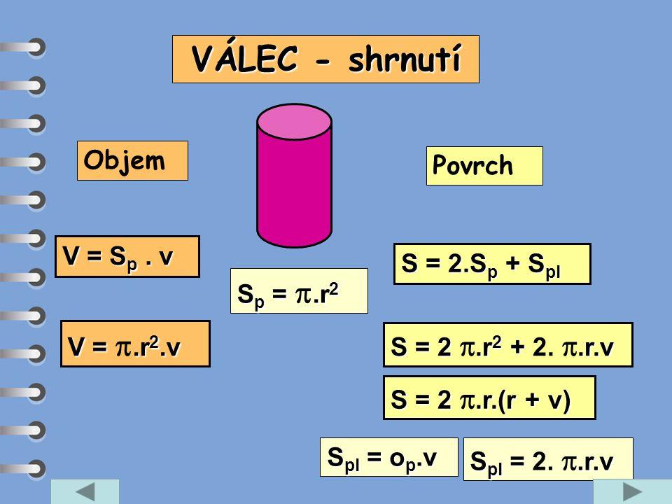 VÁLEC - shrnutí Objem Povrch V = Sp . v S = 2.Sp + Spl Sp = p.r2