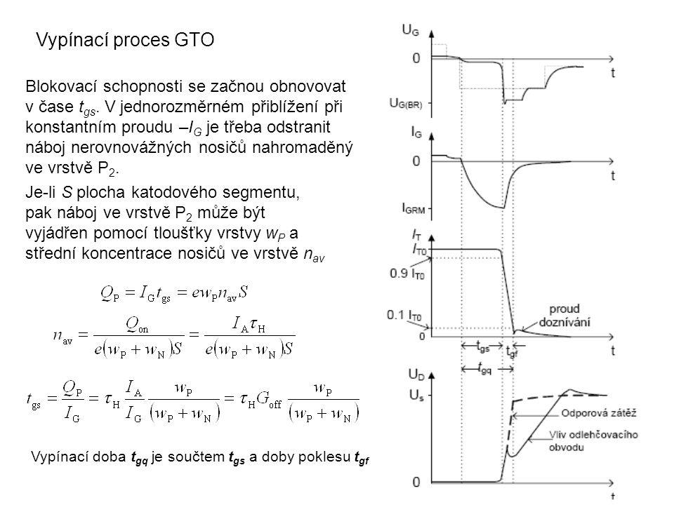 Vypínací proces GTO Blokovací schopnosti se začnou obnovovat v čase tgs. V jednorozměrném přiblížení při.