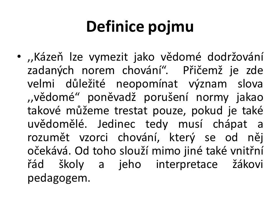Definice pojmu