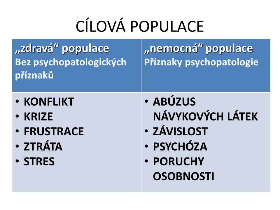 """CÍLOVÁ POPULACE """"zdravá populace """"nemocná populace KONFLIKT KRIZE"""