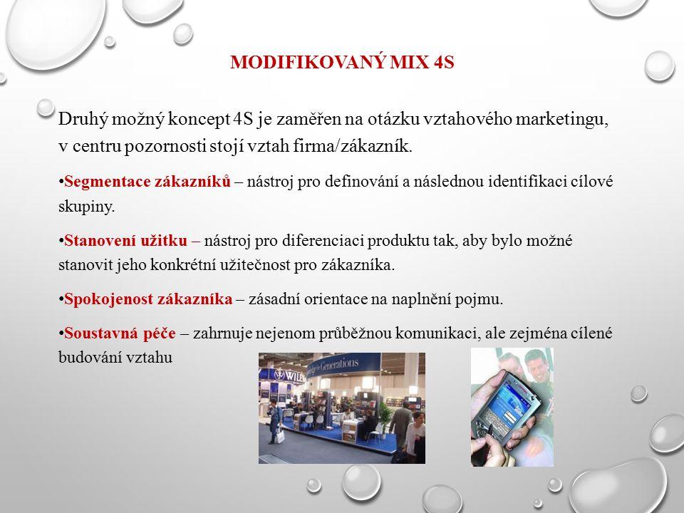 MODIFIKOVANÝ MIX 4S Druhý možný koncept 4S je zaměřen na otázku vztahového marketingu, v centru pozornosti stojí vztah firma/zákazník.