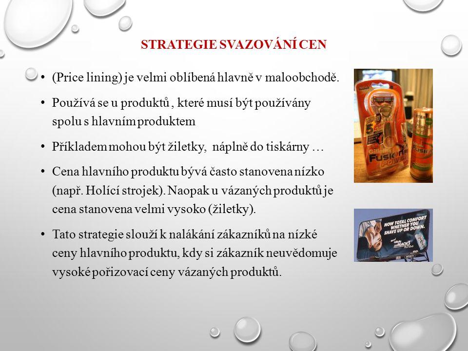 Strategie svazování cen