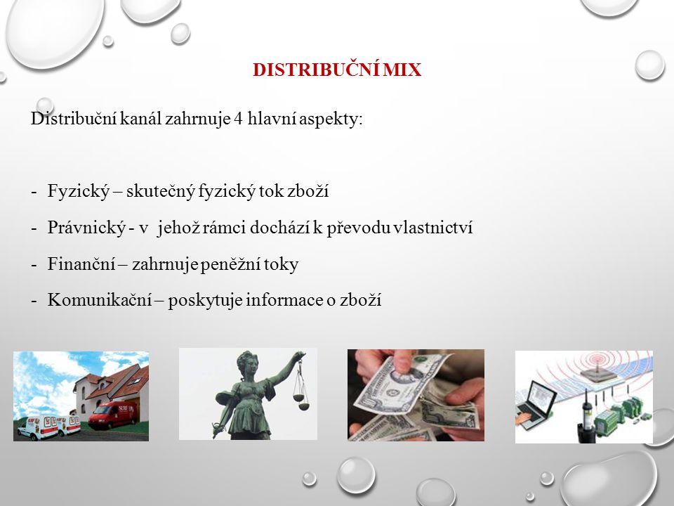 Distribuční mix Distribuční kanál zahrnuje 4 hlavní aspekty: Fyzický – skutečný fyzický tok zboží.