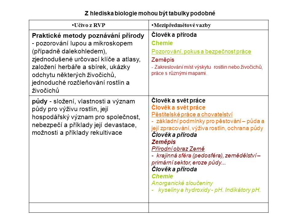 Z hlediska biologie mohou být tabulky podobné