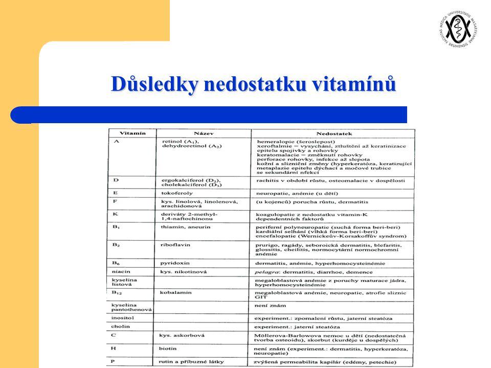 Důsledky nedostatku vitamínů