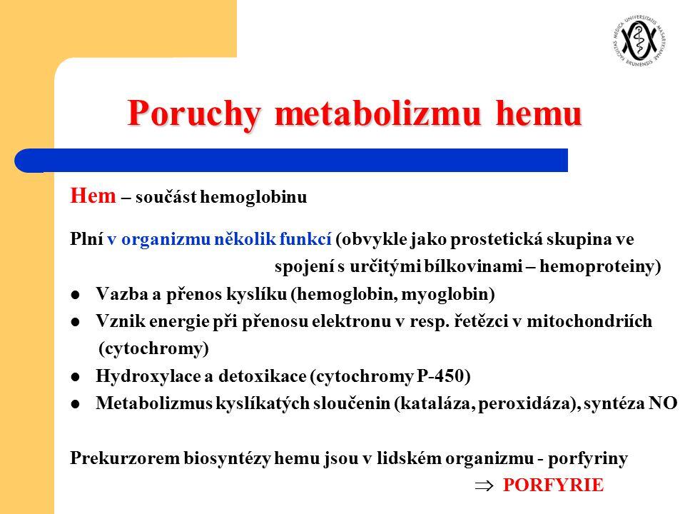 Poruchy metabolizmu hemu