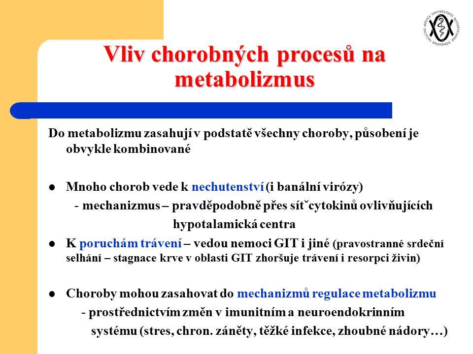 Vliv chorobných procesů na metabolizmus