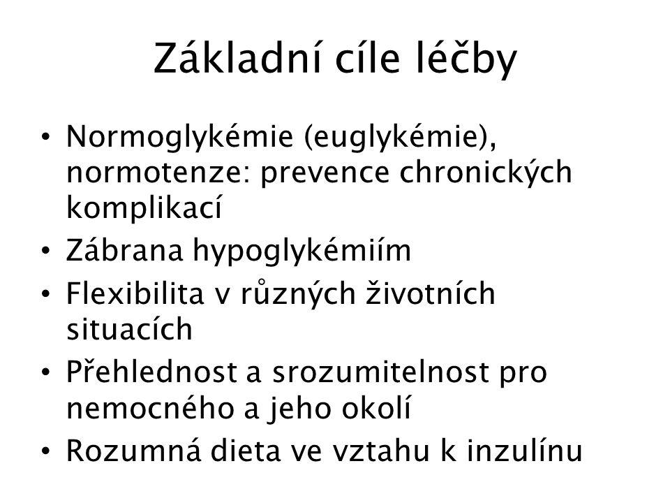 Základní cíle léčby Normoglykémie (euglykémie), normotenze: prevence chronických komplikací. Zábrana hypoglykémiím.