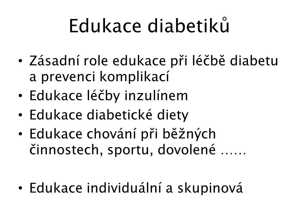 Edukace diabetiků Zásadní role edukace při léčbě diabetu a prevenci komplikací. Edukace léčby inzulínem.