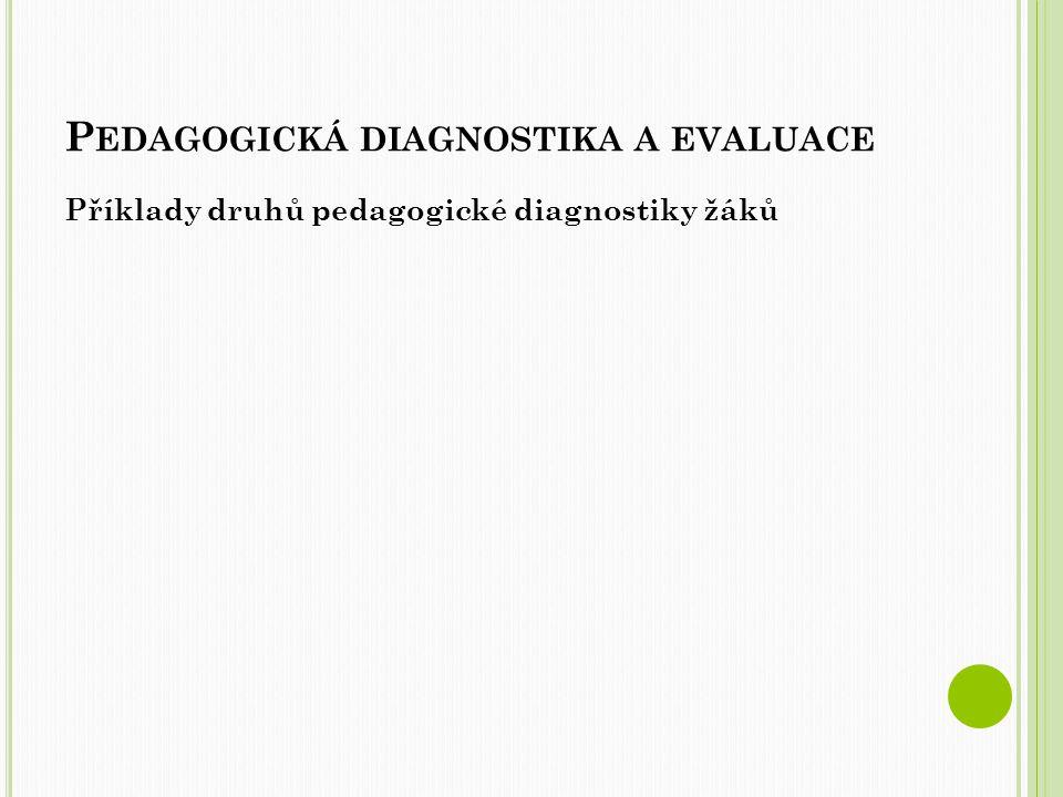 Pedagogická diagnostika a evaluace