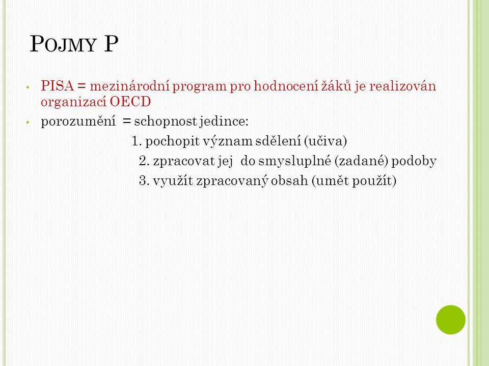 Pojmy P PISA = mezinárodní program pro hodnocení žáků je realizován organizací OECD. porozumění = schopnost jedince: