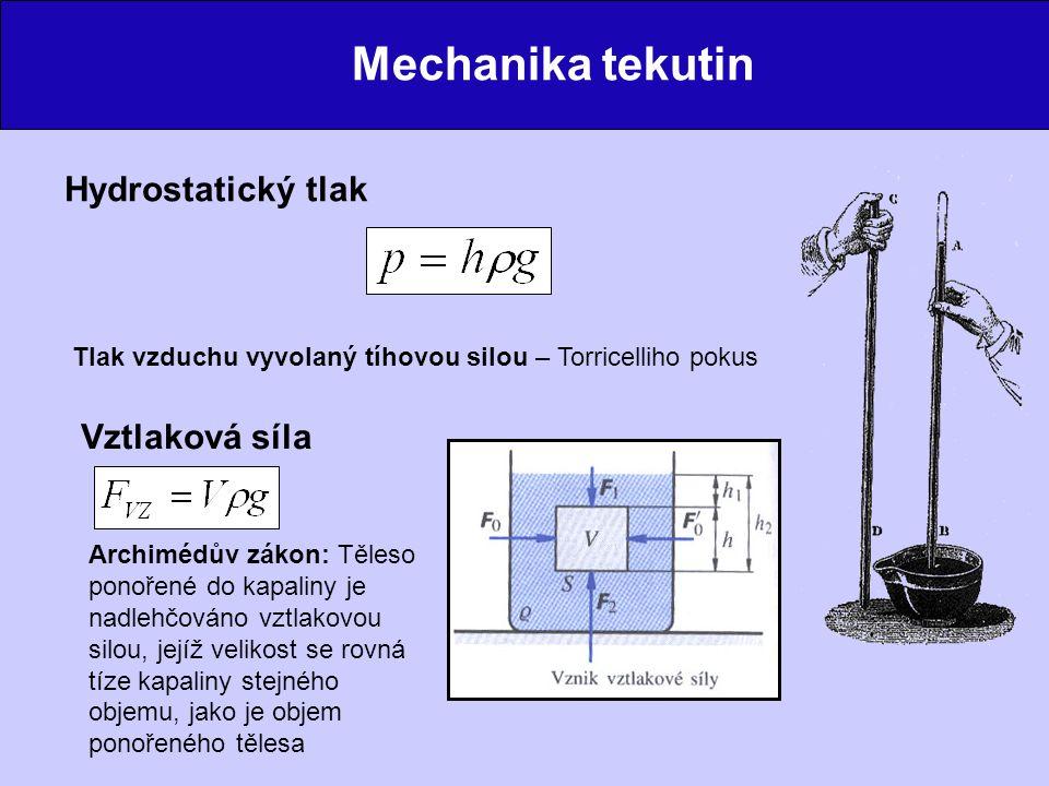 Mechanika tekutin Hydrostatický tlak Vztlaková síla