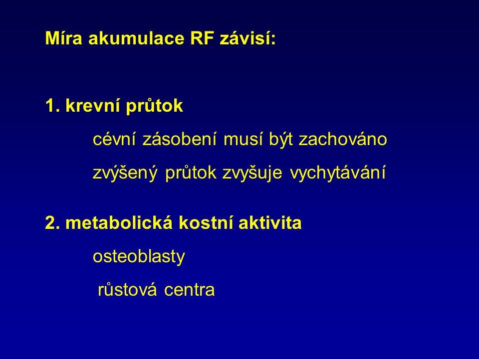 Míra akumulace RF závisí: