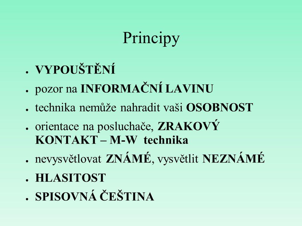 Principy VYPOUŠTĚNÍ pozor na INFORMAČNÍ LAVINU