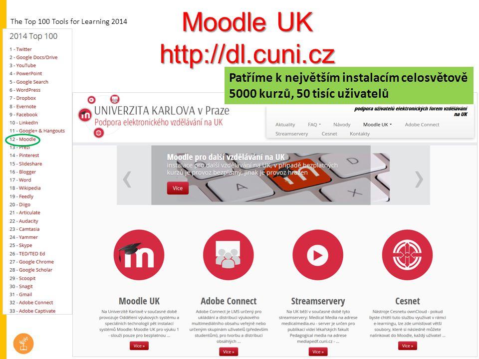 Moodle UK http://dl.cuni.cz Patříme k největším instalacím celosvětově