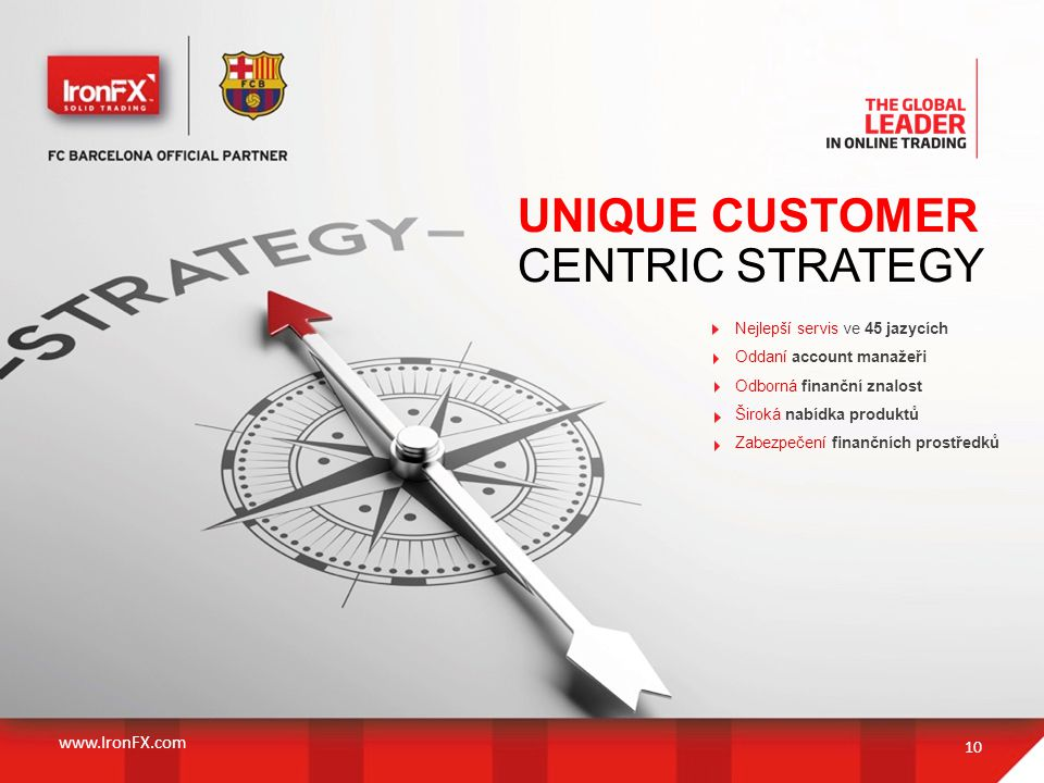 UNIQUE CUSTOMER CENTRIC STRATEGY www.IronFX.com