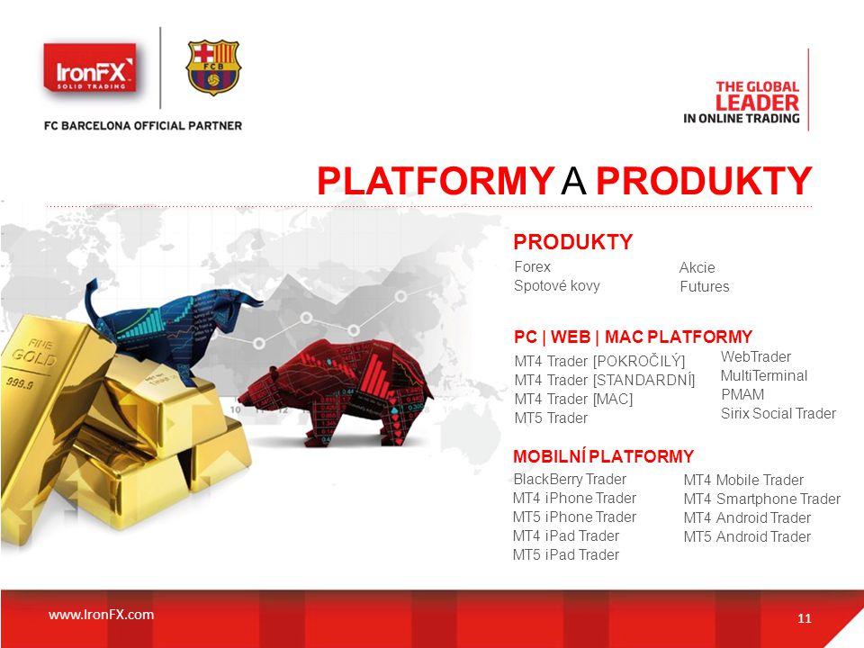 PLATFORMY A PRODUKTY PRODUKTY PC | WEB | MAC PLATFORMY