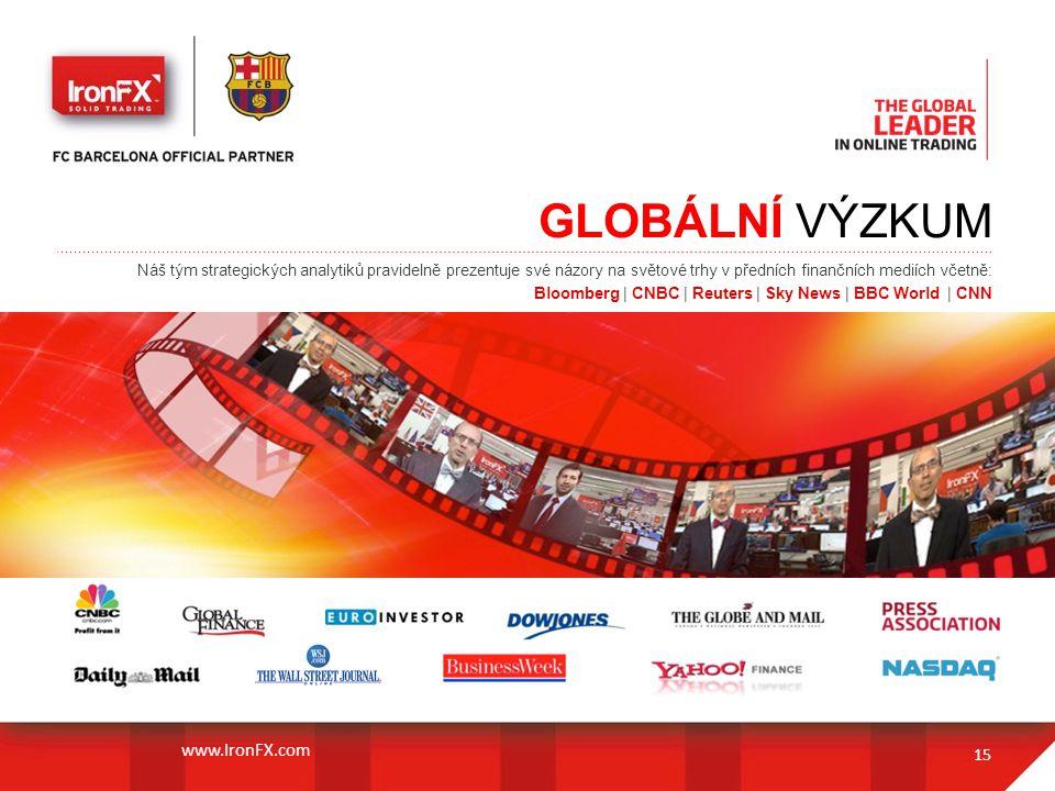 GLOBÁLNÍ VÝZKUM www.IronFX.com