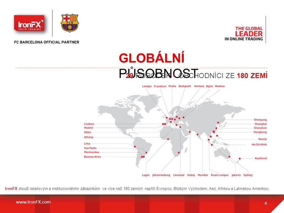 GLOBÁLNÍ PŮSOBNOST 29 POBOČEK • OBCHODNÍCI ZE 180 ZEMÍ www.IronFX.com
