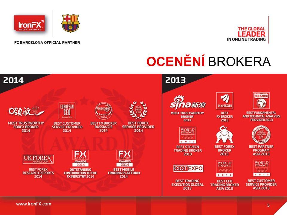OCENĚNÍ BROKERA www.IronFX.com