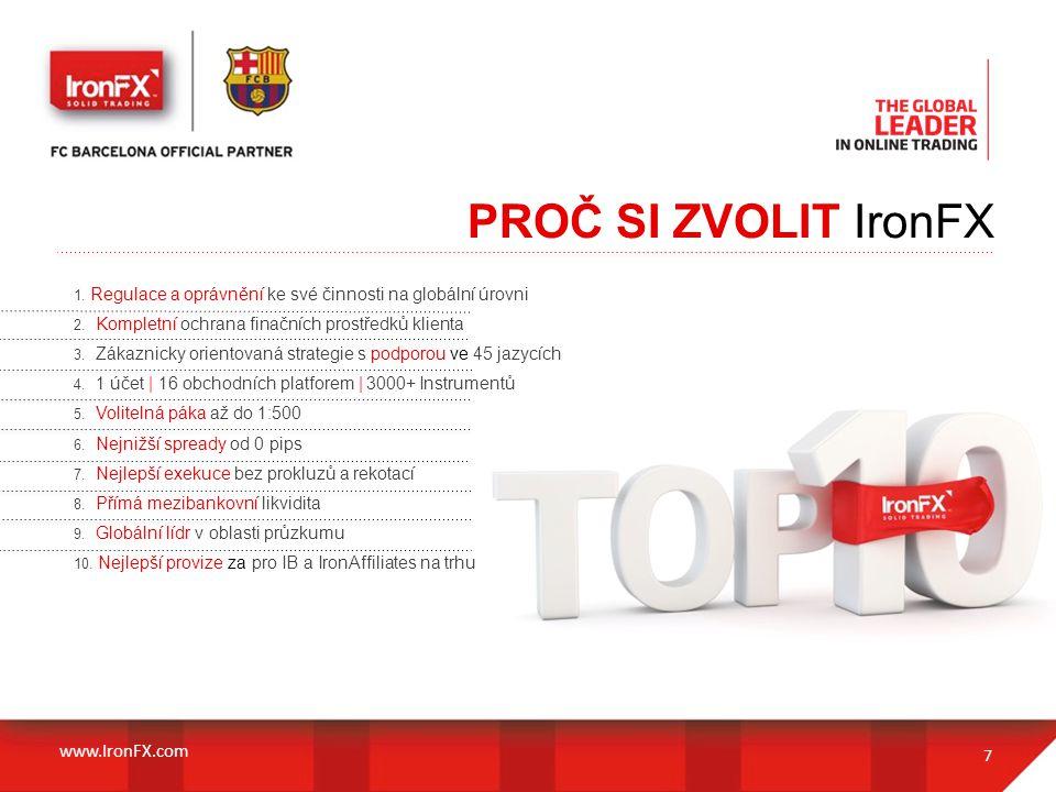 PROČ SI ZVOLIT IronFX www.IronFX.com