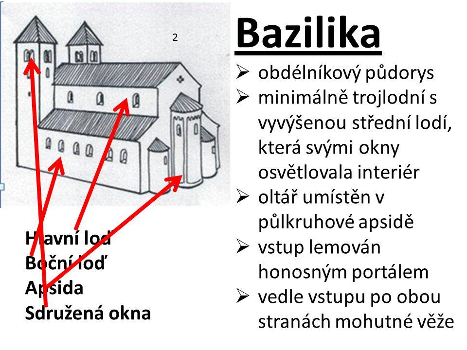 Bazilika obdélníkový půdorys