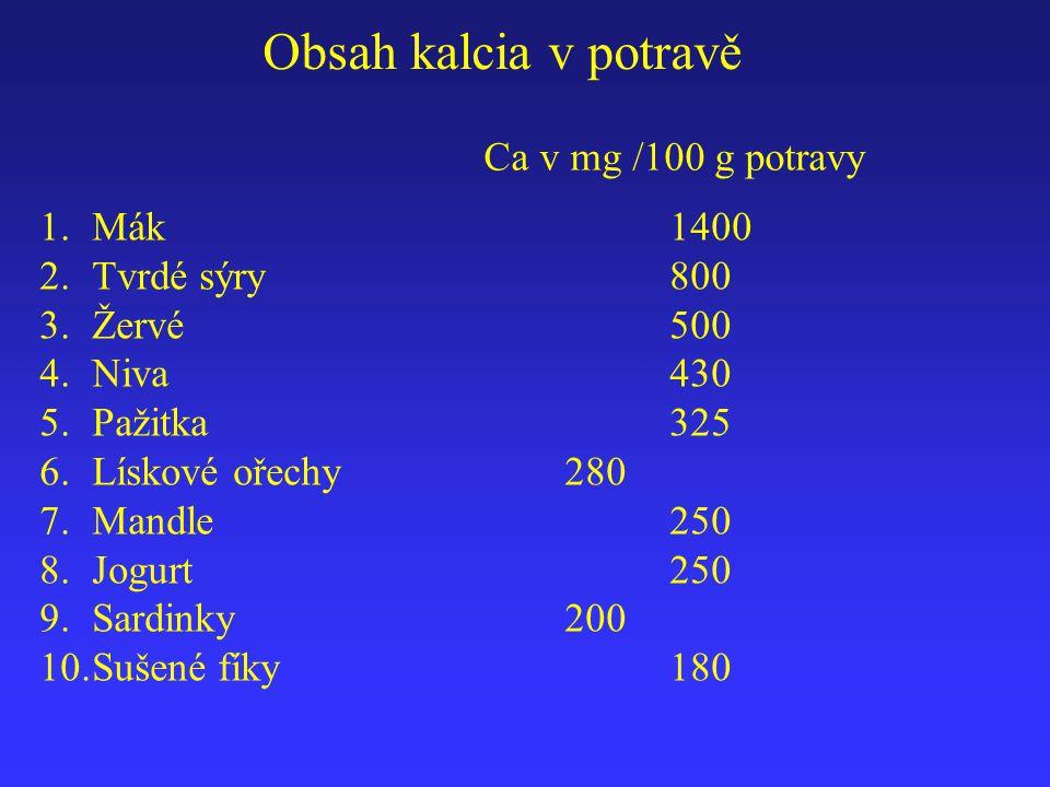 Obsah kalcia v potravě Ca v mg /100 g potravy Mák 1400 Tvrdé sýry 800