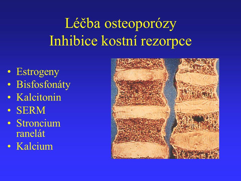 Léčba osteoporózy Inhibice kostní rezorpce