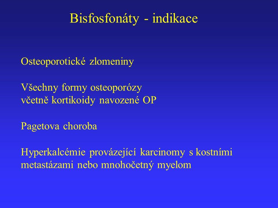 Bisfosfonáty - indikace