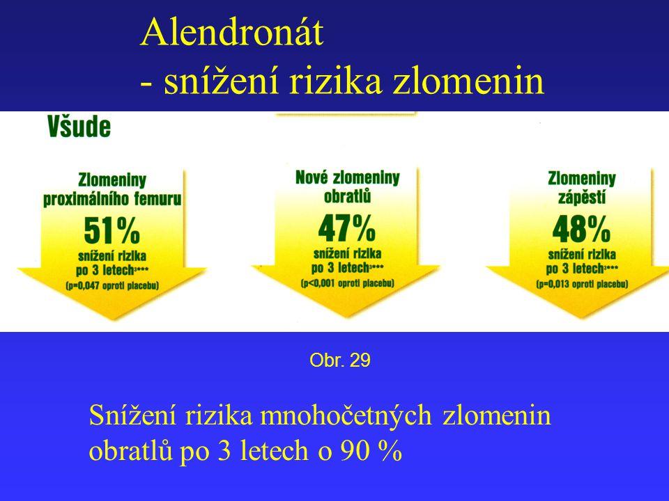 - snížení rizika zlomenin