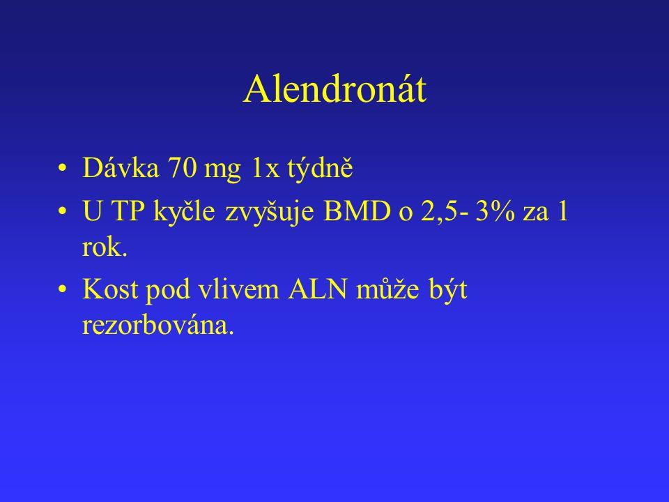 Alendronát Dávka 70 mg 1x týdně