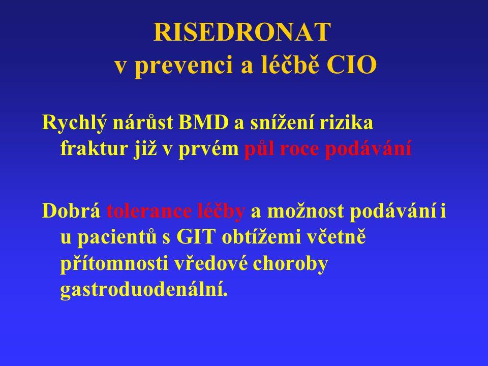 RISEDRONAT v prevenci a léčbě CIO