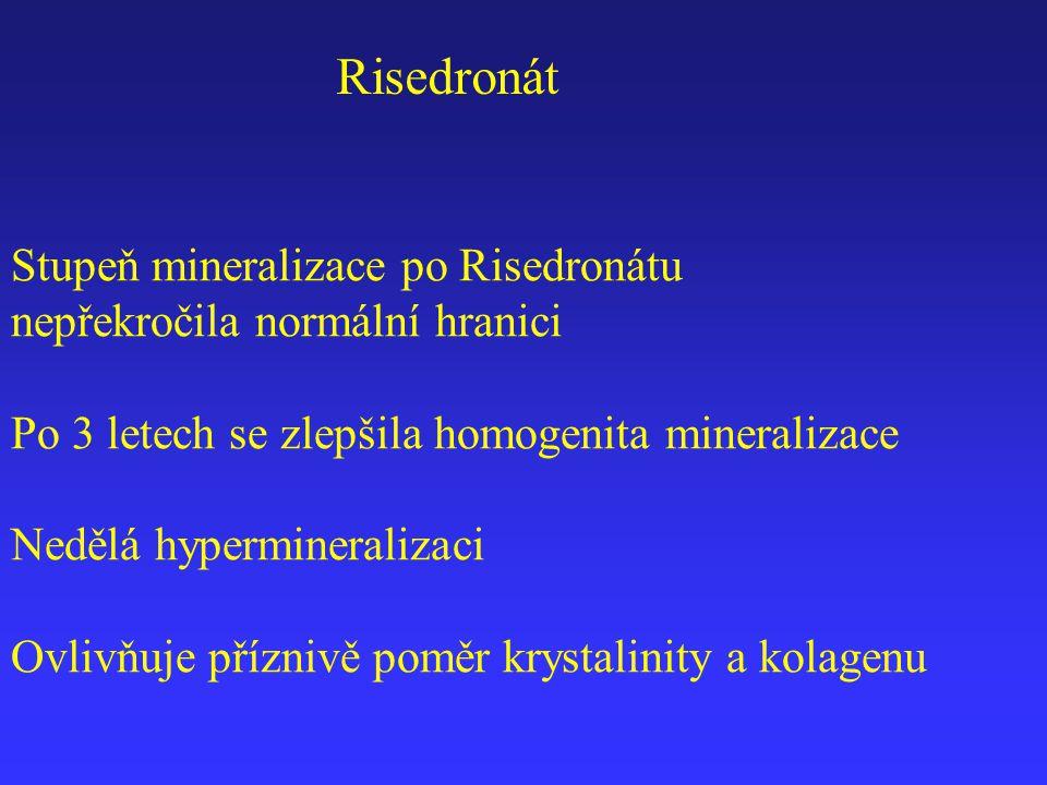 Risedronát Stupeň mineralizace po Risedronátu