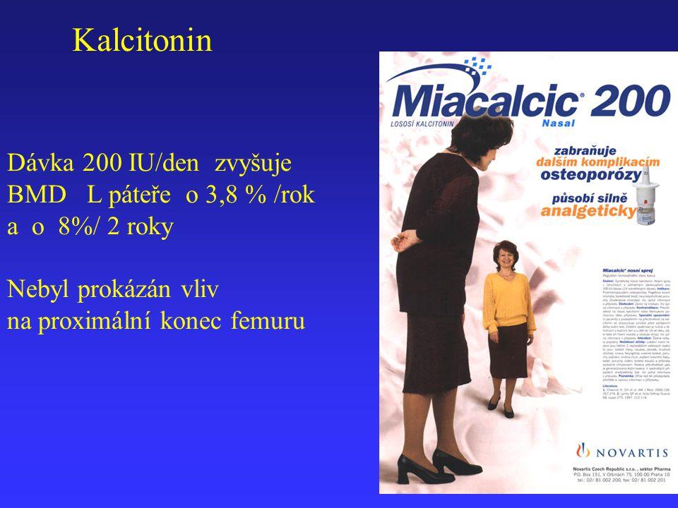 Kalcitonin Dávka 200 IU/den zvyšuje BMD L páteře o 3,8 % /rok