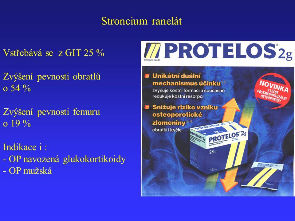 Stroncium ranelát Vstřebává se z GIT 25 % Zvýšení pevnosti obratlů