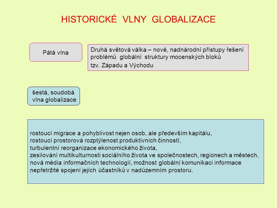 HISTORICKÉ VLNY GLOBALIZACE