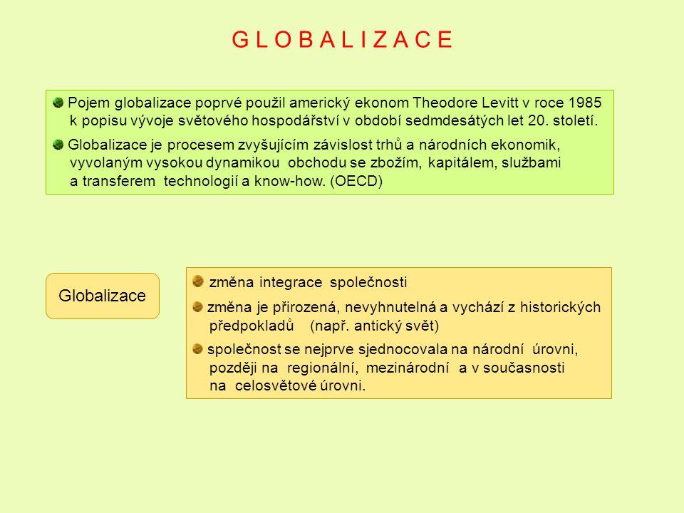 G L O B A L I Z A C E změna integrace společnosti Globalizace