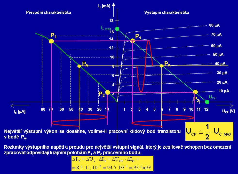 Výstupní charakteristika Převodní charakteristika