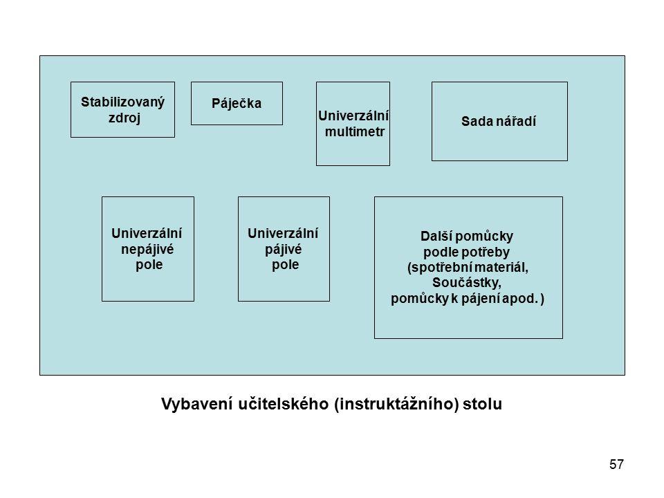 Vybavení učitelského (instruktážního) stolu