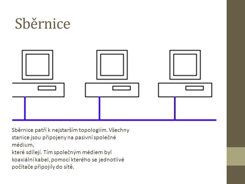 Sběrnice Sběrnice patří k nejstarším topologiím. Všechny stanice jsou připojeny na pasivní společné médium,