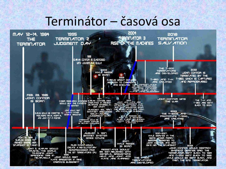 Terminátor – časová osa
