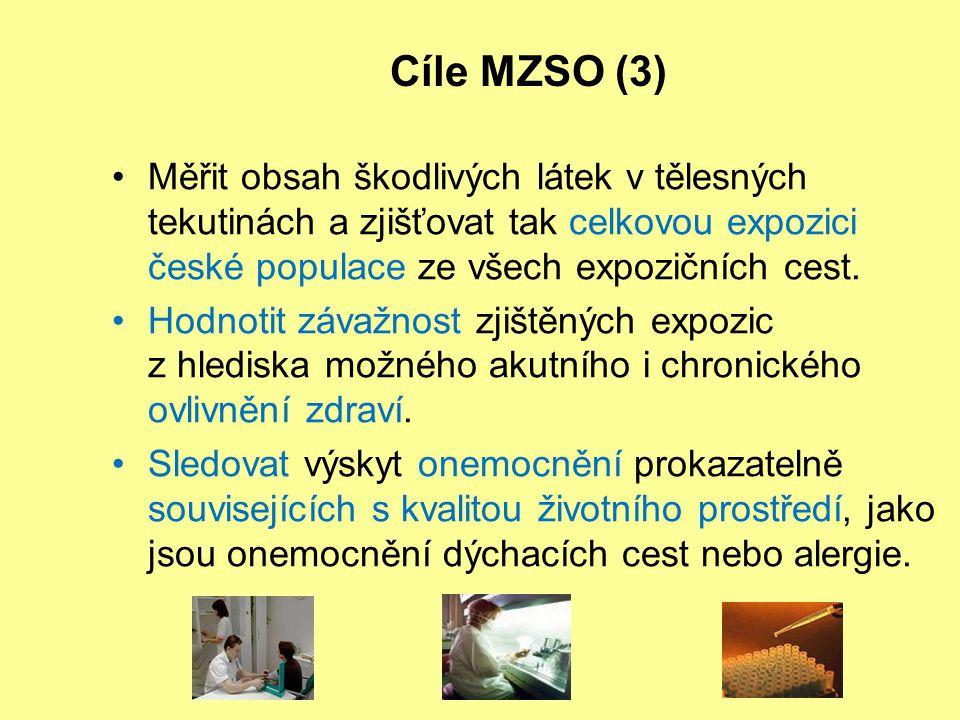 Cíle MZSO (3) Měřit obsah škodlivých látek v tělesných tekutinách a zjišťovat tak celkovou expozici české populace ze všech expozičních cest.