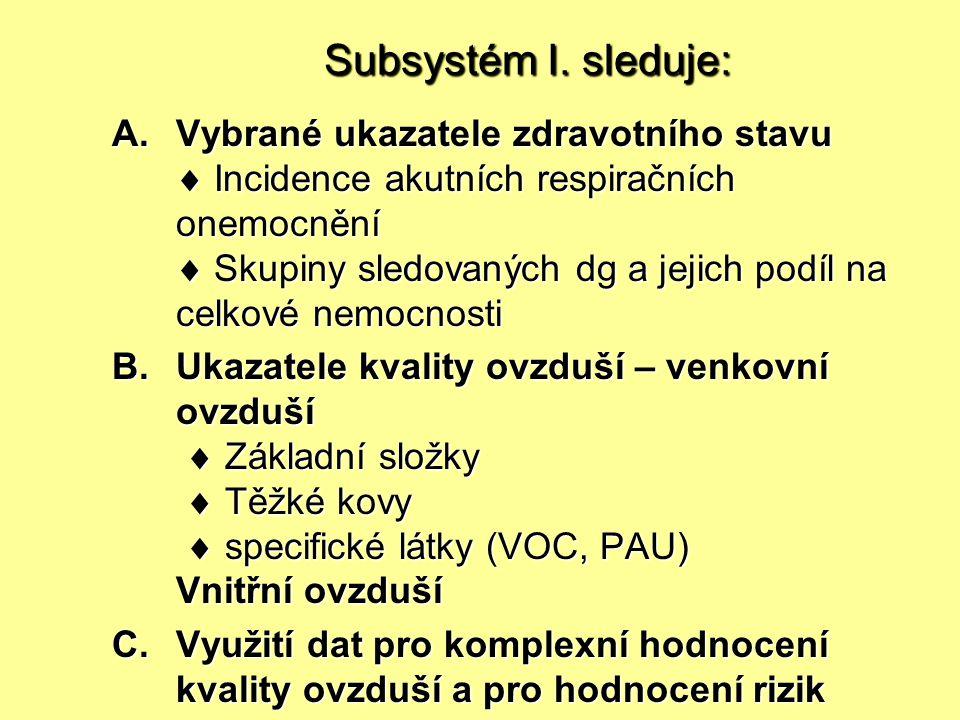 Subsystém I. sleduje: