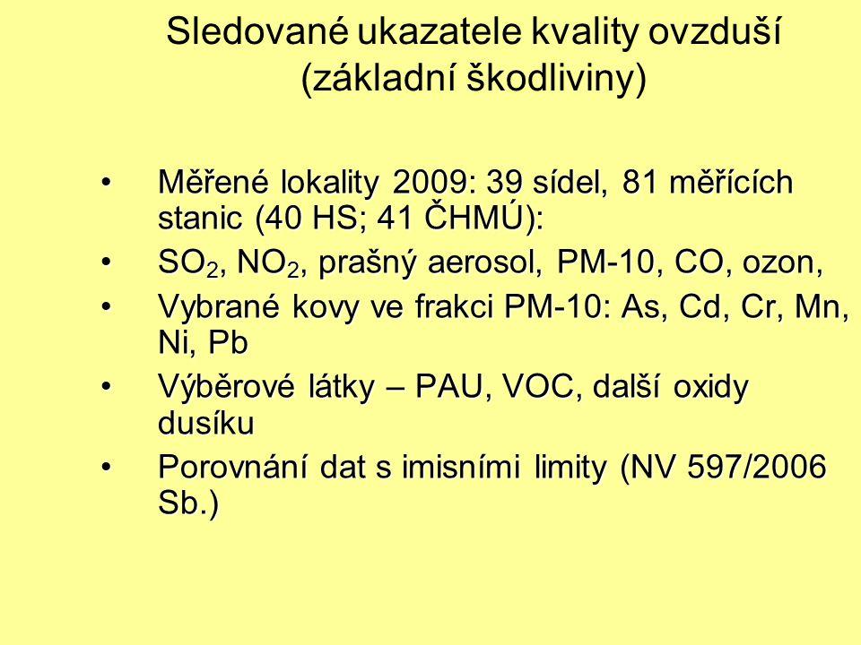 Sledované ukazatele kvality ovzduší (základní škodliviny)