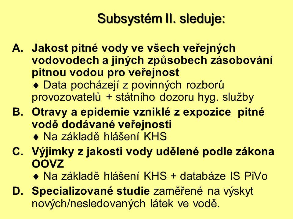 Subsystém II. sleduje: