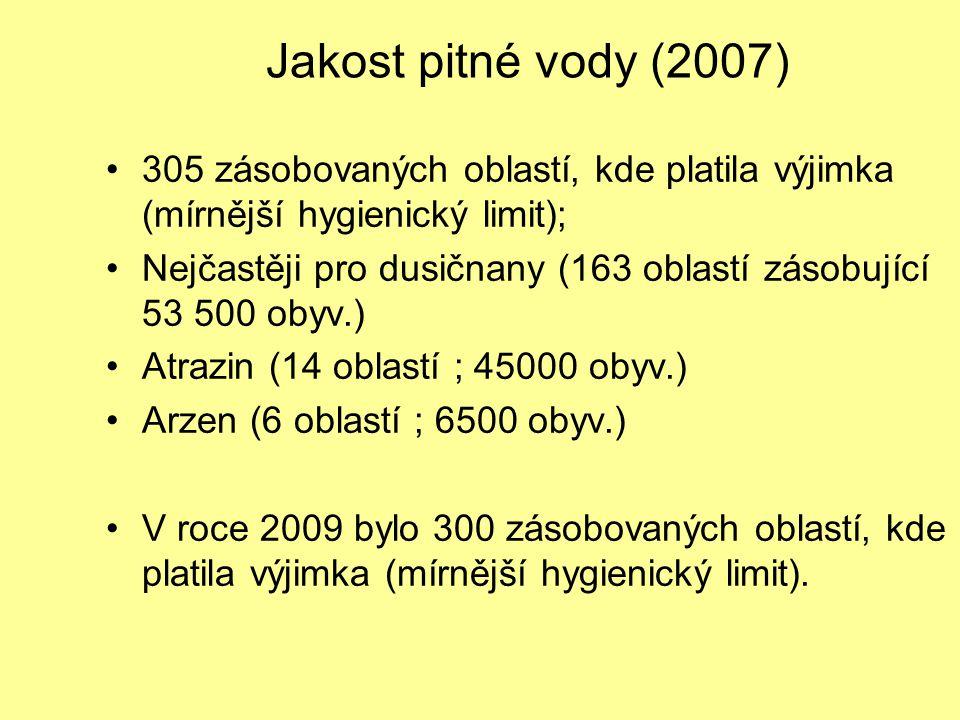 Jakost pitné vody (2007) 305 zásobovaných oblastí, kde platila výjimka (mírnější hygienický limit);