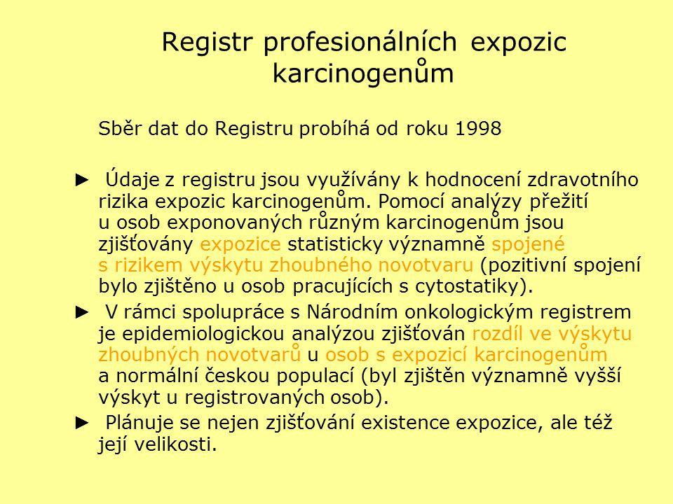 Registr profesionálních expozic karcinogenům